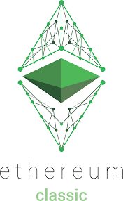 Ethereum Classic Cryptocurrency